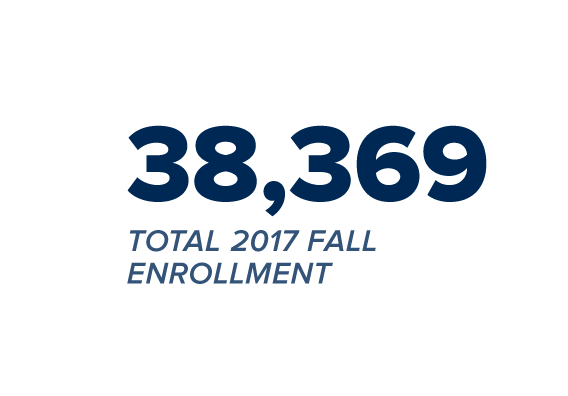 38369 students enrolled at uc davis