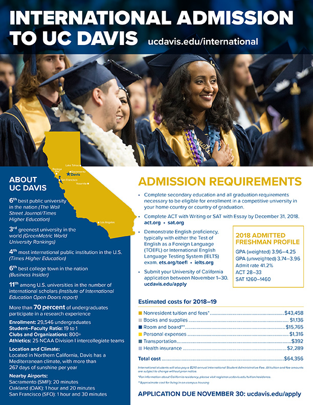 international admission requirements brochure