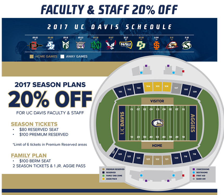 20 percent off football season tickets for faculty and staff