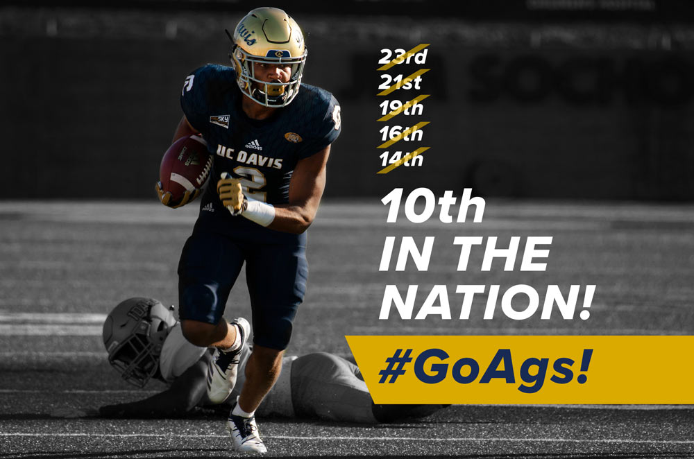 UC Davis football is now ranked 10th in the nation at the FCS level